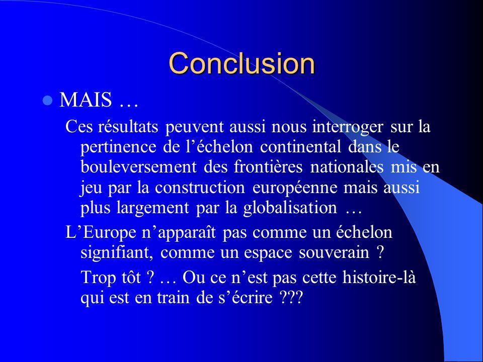 Conclusion Ces discussions ne permettent donc pas de nourrir la thèse du développement dune « préférence continentale » Interprétation ?? – Pour les t