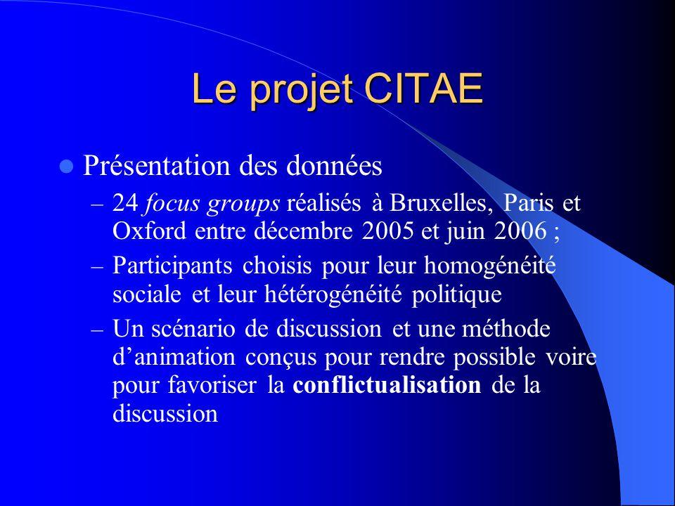 Une illustration Notre questionnement part du double constat : – dune asymétrie entre citoyenneté et nationalité au niveau européen (Deloye, 2006) – d