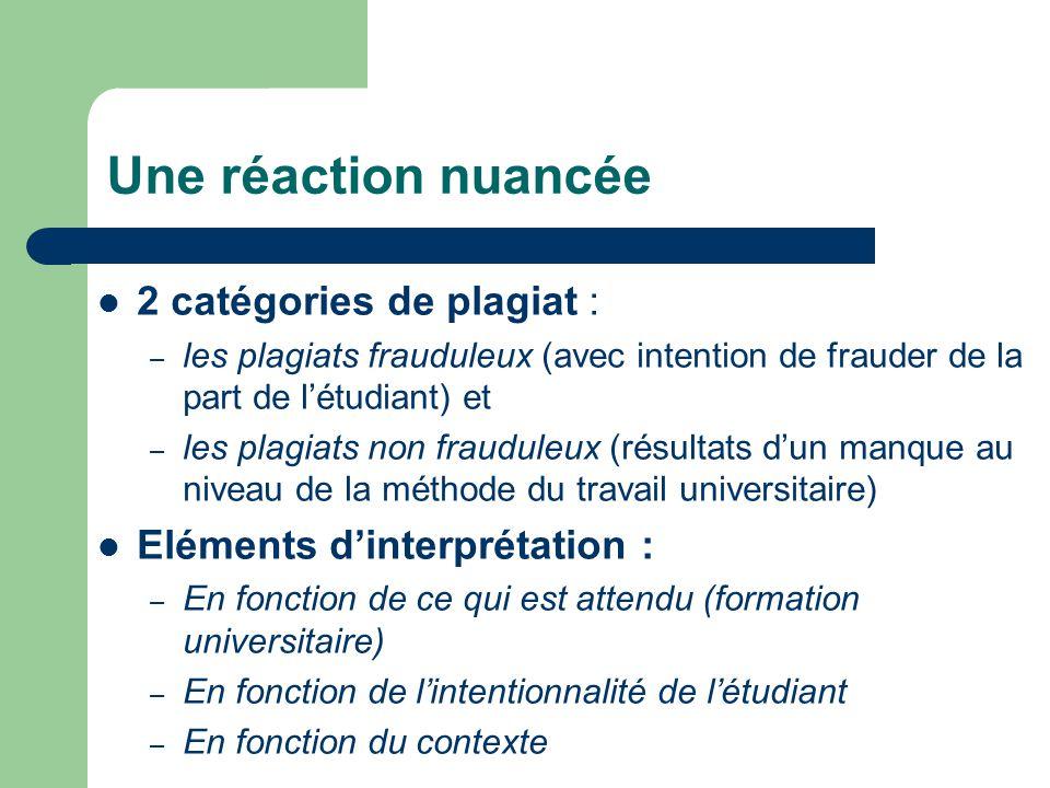 Une réaction nuancée 2 catégories de plagiat : – les plagiats frauduleux (avec intention de frauder de la part de létudiant) et – les plagiats non fra