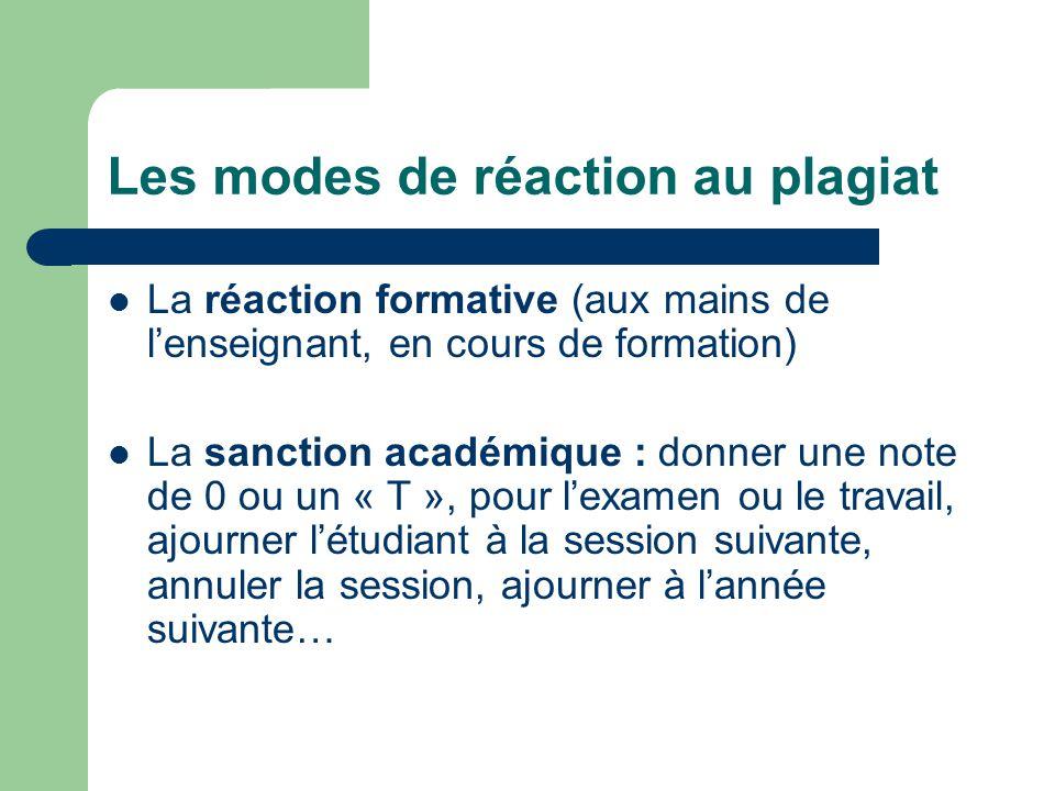 Les modes de réaction au plagiat La réaction formative (aux mains de lenseignant, en cours de formation) La sanction académique : donner une note de 0