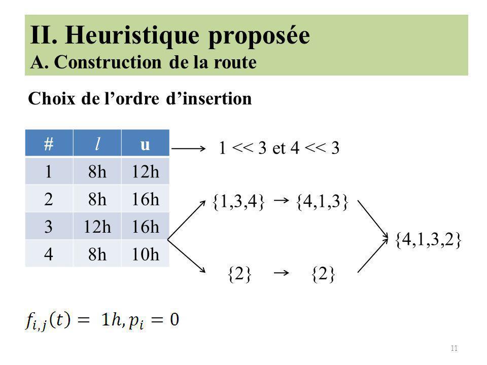 11 Choix de lordre dinsertion #lu 18h12h 28h16h 312h16h 48h10h {1,3,4} {2} {4,1,3} {2} {4,1,3,2} II.