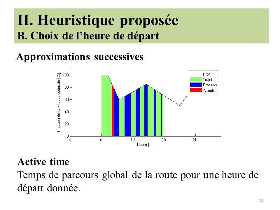 13 II.Heuristique proposée B.