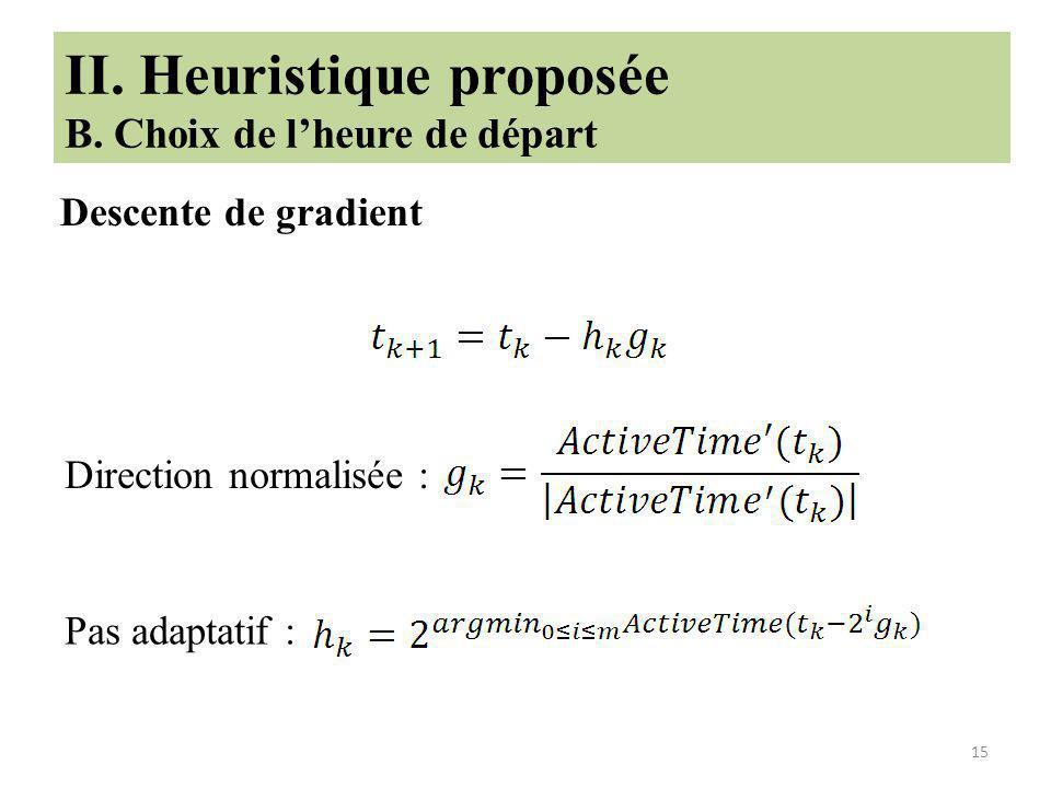 15 II.Heuristique proposée B.