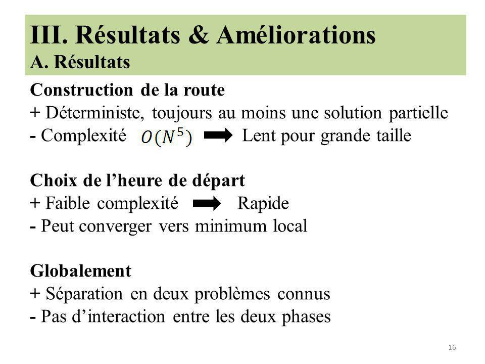 16 III.Résultats & Améliorations A.