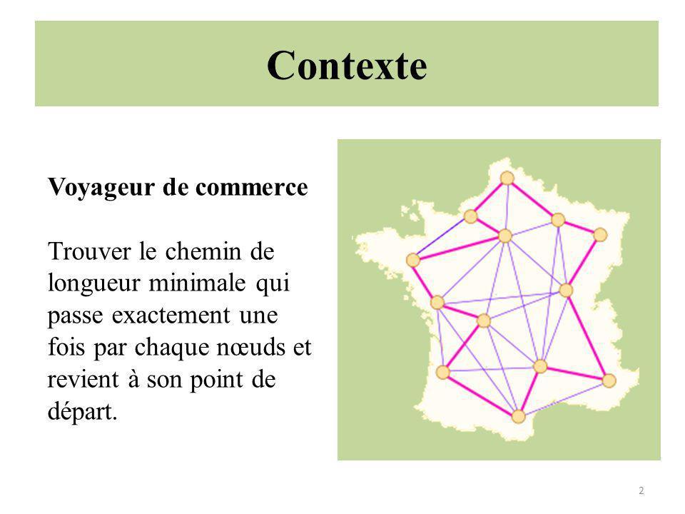 2 Contexte Voyageur de commerce Trouver le chemin de longueur minimale qui passe exactement une fois par chaque nœuds et revient à son point de départ.