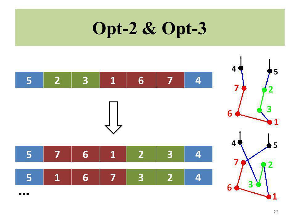 5231674 5261374 5231674 5761234 5167324 … Opt-2 & Opt-3 22