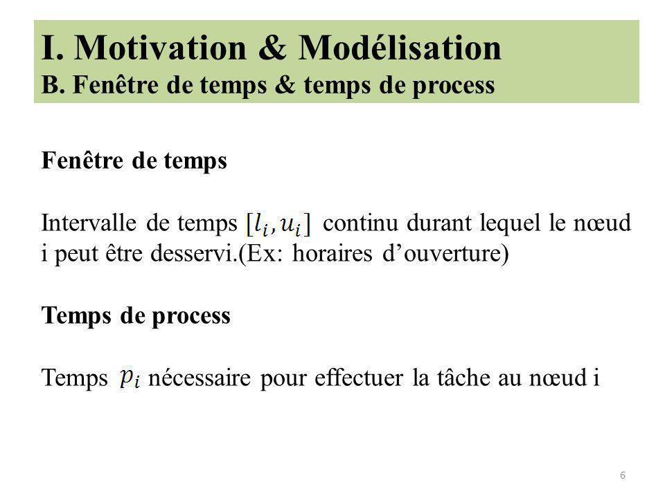 I.Motivation & Modélisation B.