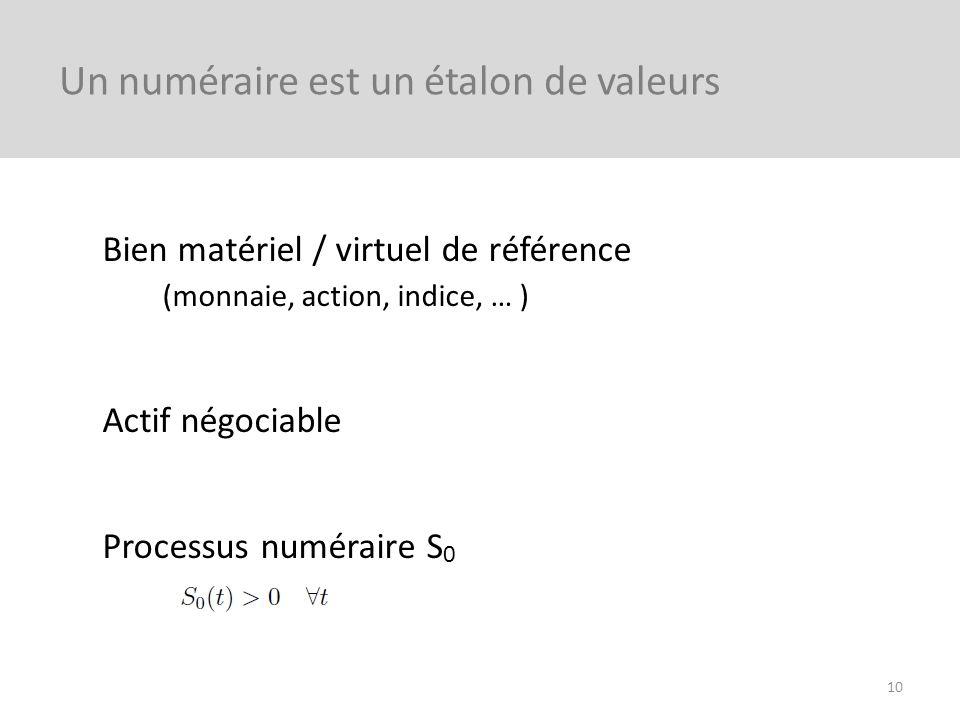 Bien matériel / virtuel de référence (monnaie, action, indice, … ) Actif négociable Processus numéraire S 0 10 Un numéraire est un étalon de valeurs