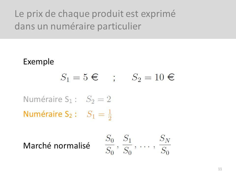 Exemple Numéraire S 1 : Numéraire S 2 : Marché normalisé 11 Le prix de chaque produit est exprimé dans un numéraire particulier