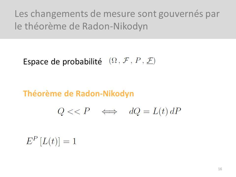 Espace de probabilité Théorème de Radon-Nikodyn 16 Les changements de mesure sont gouvernés par le théorème de Radon-Nikodyn