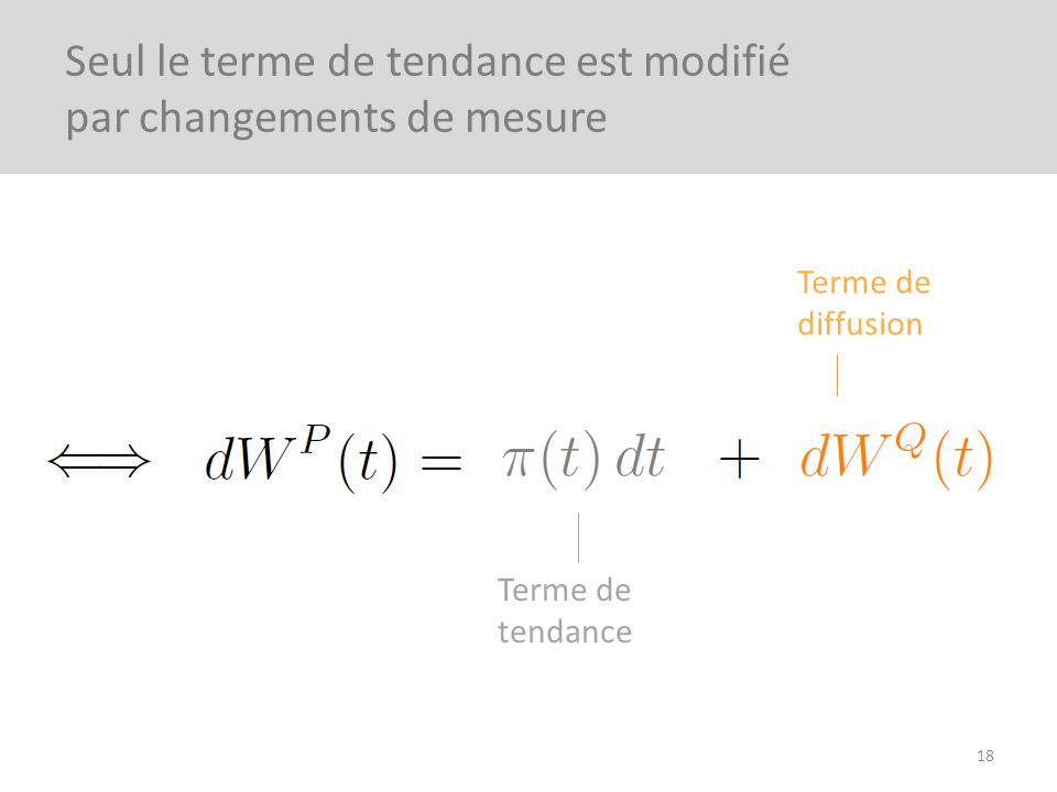 18 Seul le terme de tendance est modifié par changements de mesure Terme de tendance Terme de diffusion