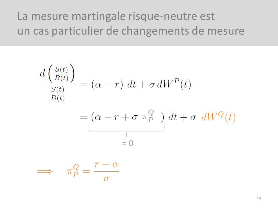 19 La mesure martingale risque-neutre est un cas particulier de changements de mesure = 0