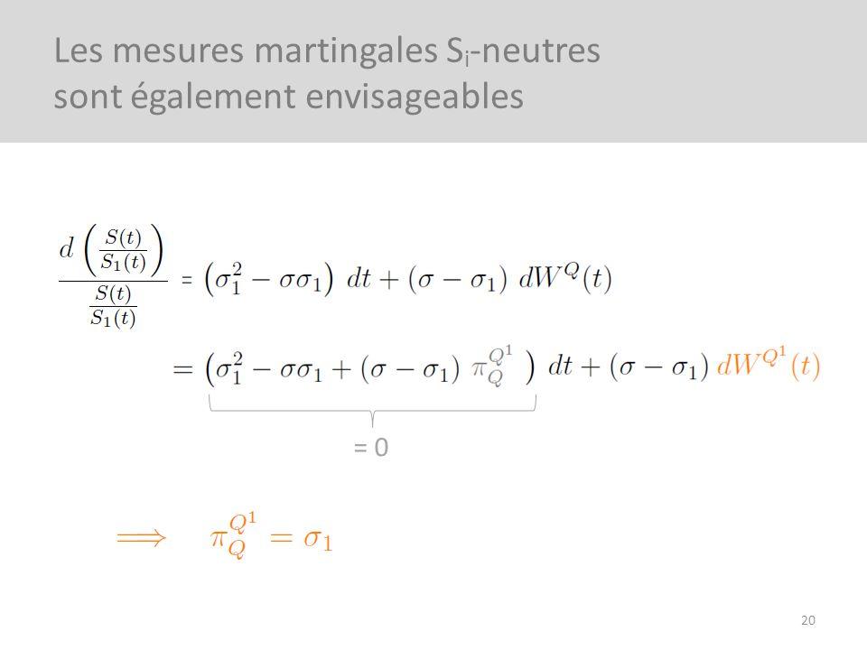 20 Les mesures martingales S i -neutres sont également envisageables = 0