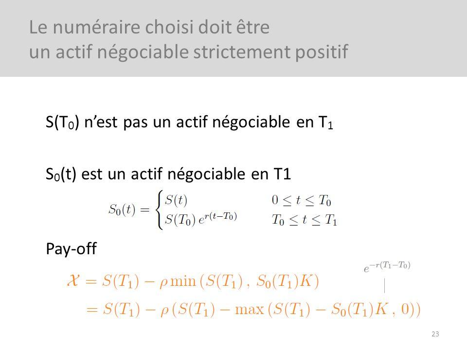 S(T 0 ) nest pas un actif négociable en T 1 S 0 (t) est un actif négociable en T1 Pay-off 23 Le numéraire choisi doit être un actif négociable stricte