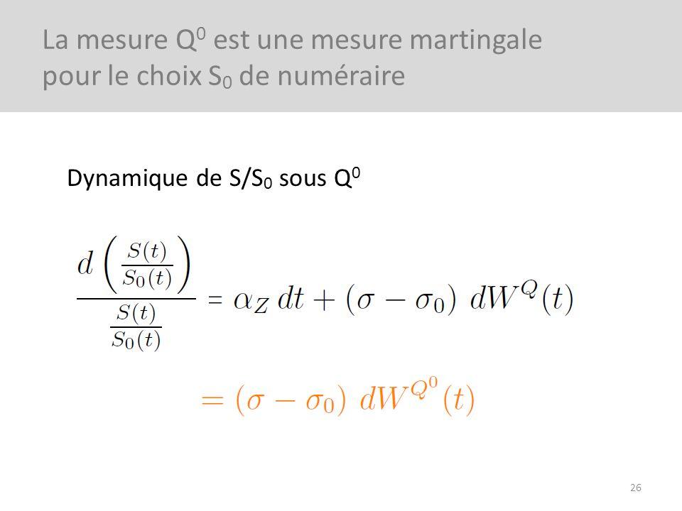 Dynamique de S/S 0 sous Q 0 26 La mesure Q 0 est une mesure martingale pour le choix S 0 de numéraire