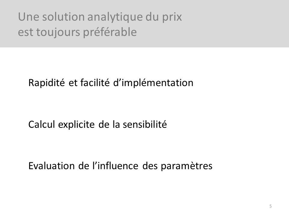 Rapidité et facilité dimplémentation Calcul explicite de la sensibilité Evaluation de linfluence des paramètres 5 Une solution analytique du prix est