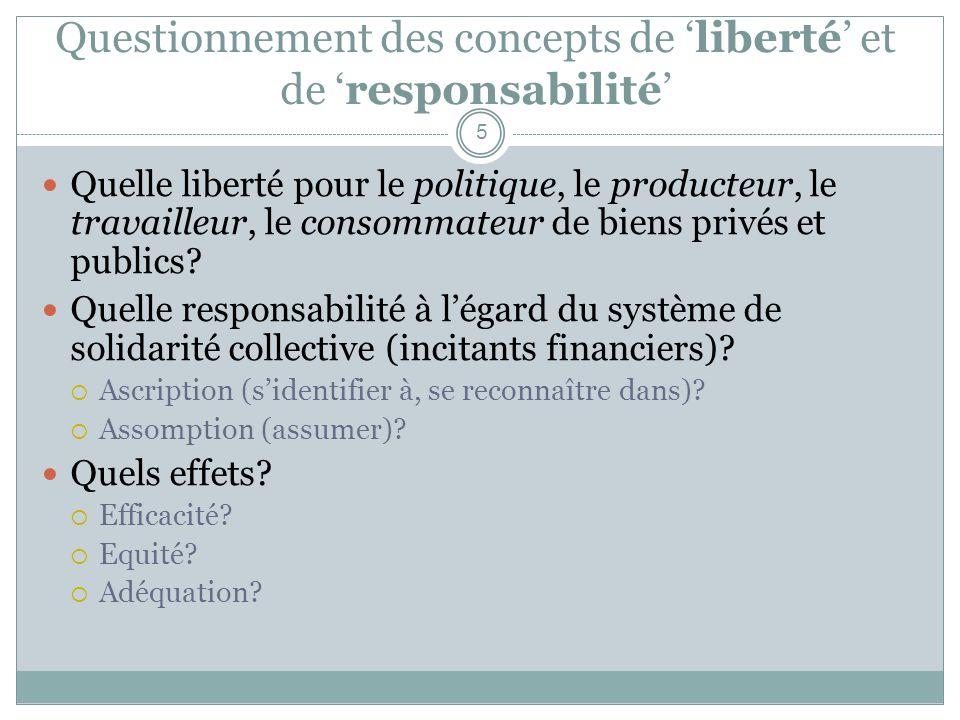 Questionnement des concepts de liberté et de responsabilité 5 Quelle liberté pour le politique, le producteur, le travailleur, le consommateur de biens privés et publics.