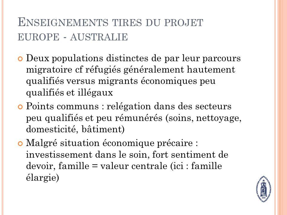 E NSEIGNEMENTS TIRES DU PROJET EUROPE - AUSTRALIE Deux populations distinctes de par leur parcours migratoire cf réfugiés généralement hautement quali
