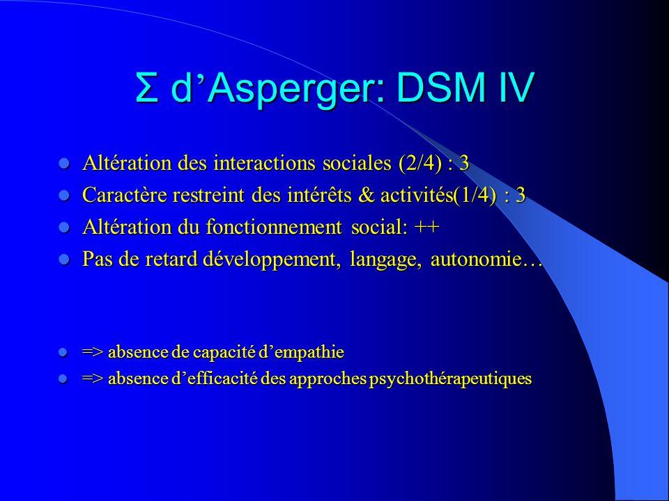 Σ d Asperger: DSM IV Altération des interactions sociales (2/4) : 3 Altération des interactions sociales (2/4) : 3 Caractère restreint des intérêts & activités(1/4) : 3 Caractère restreint des intérêts & activités(1/4) : 3 Altération du fonctionnement social: ++ Altération du fonctionnement social: ++ Pas de retard développement, langage, autonomie… Pas de retard développement, langage, autonomie… => absence de capacité dempathie => absence de capacité dempathie => absence defficacité des approches psychothérapeutiques => absence defficacité des approches psychothérapeutiques