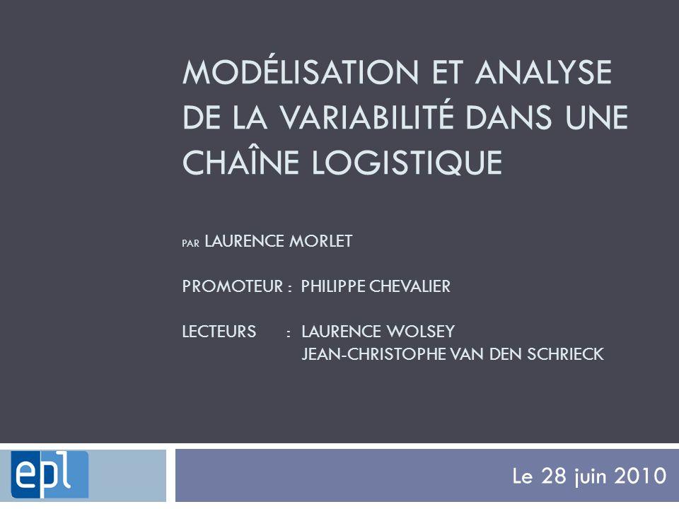 Plan Introduction La mesure de variabilité peakedness Définition Application à une chaîne logistique Etude des performances Conclusion 2