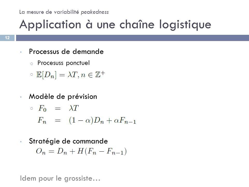La mesure de variabilité peakedness Application à une chaîne logistique Processus de demande o Procesuss ponctuel o texte Modèle de prévision o Texte