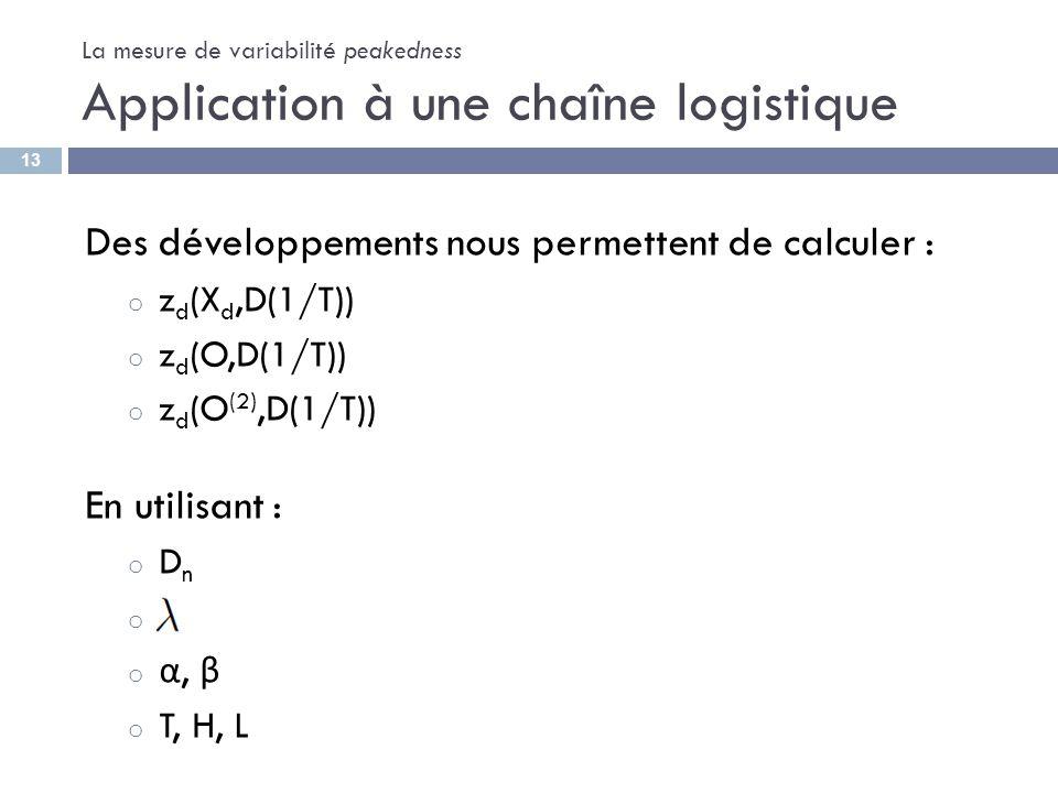 La mesure de variabilité peakedness Application à une chaîne logistique Des développements nous permettent de calculer : o z d (X d,D(1/T)) o z d (O,D