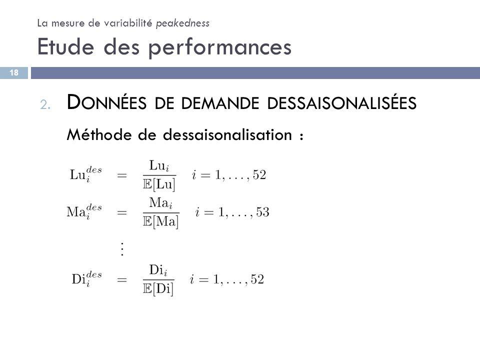La mesure de variabilité peakedness Etude des performances 2. D ONNÉES DE DEMANDE DESSAISONALISÉES Méthode de dessaisonalisation : 18