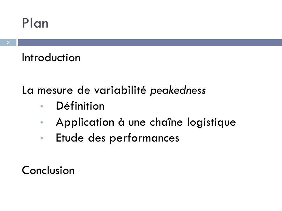 La mesure de variabilité peakedness Etude des performances 4.