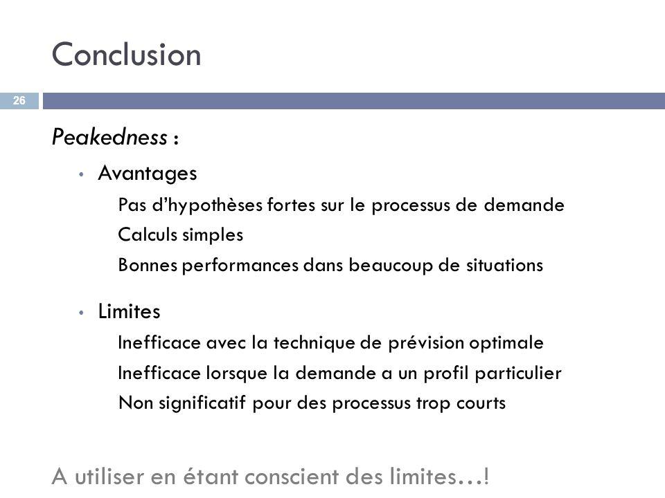 Conclusion Peakedness : Avantages Pas dhypothèses fortes sur le processus de demande Calculs simples Bonnes performances dans beaucoup de situations L