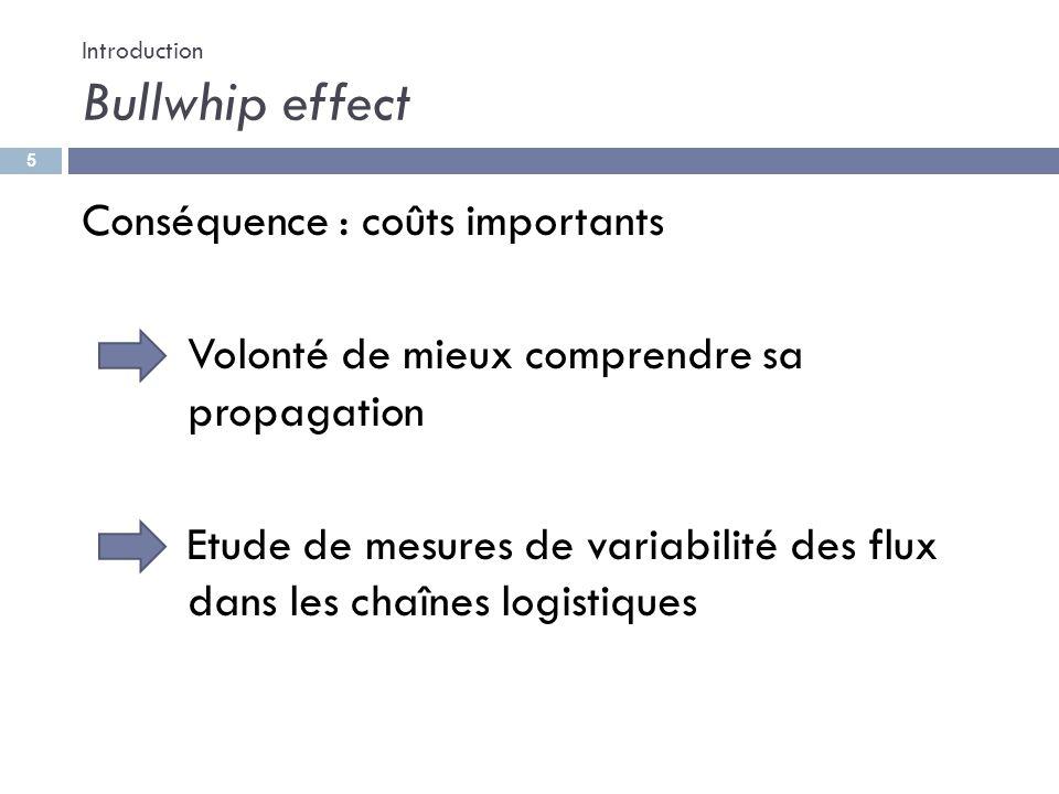 Introduction Bullwhip effect Conséquence : coûts importants Volonté de mieux comprendre sa propagation Etude de mesures de variabilité des flux dans l