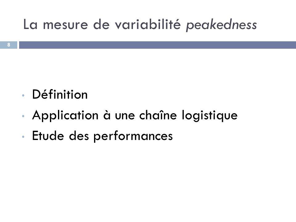 La mesure de variabilité peakedness Définition Application à une chaîne logistique Etude des performances 8
