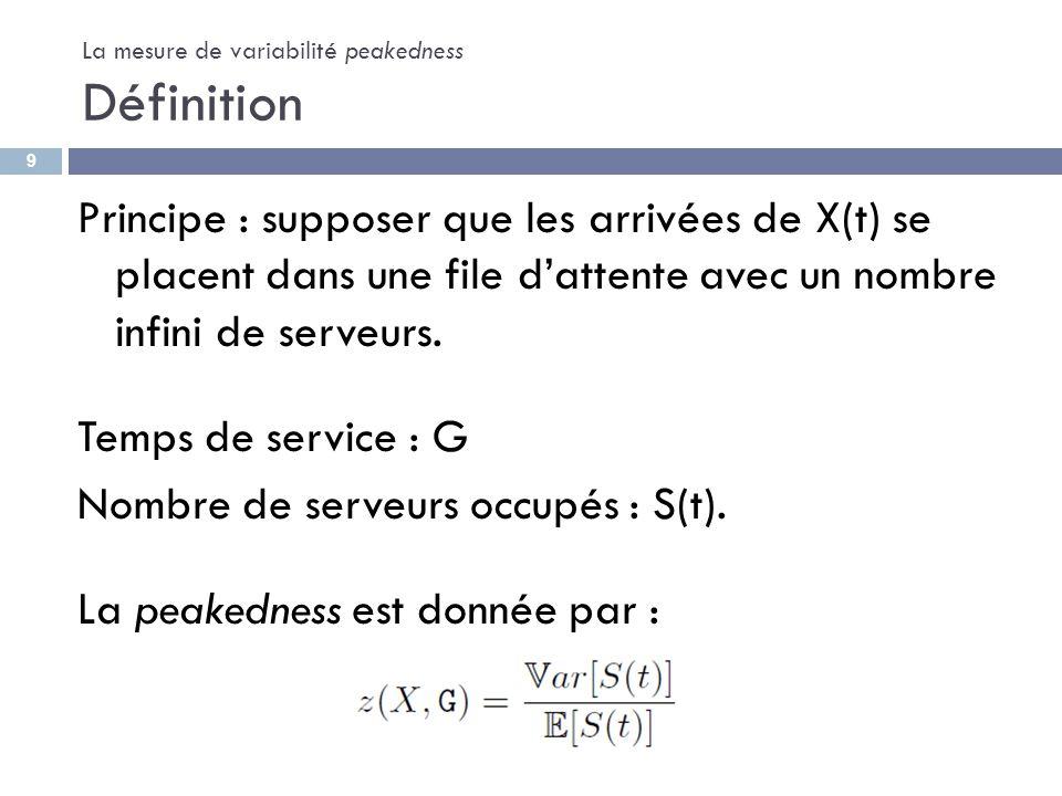 La mesure de variabilité peakedness Définition Principe : supposer que les arrivées de X(t) se placent dans une file dattente avec un nombre infini de
