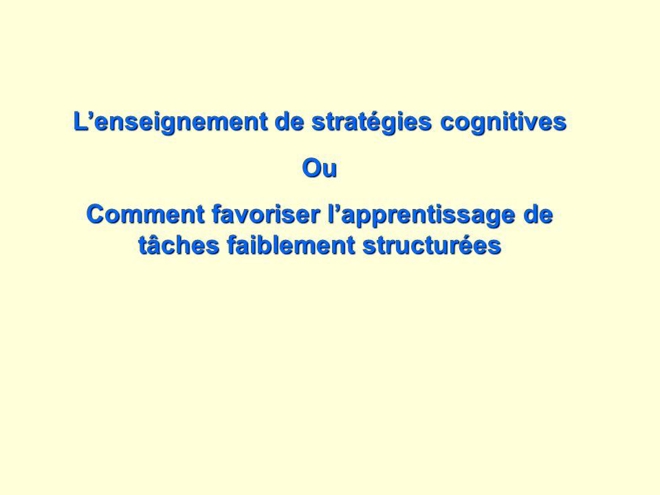 Lenseignement de stratégies cognitives Ou Comment favoriser lapprentissage de tâches faiblement structurées