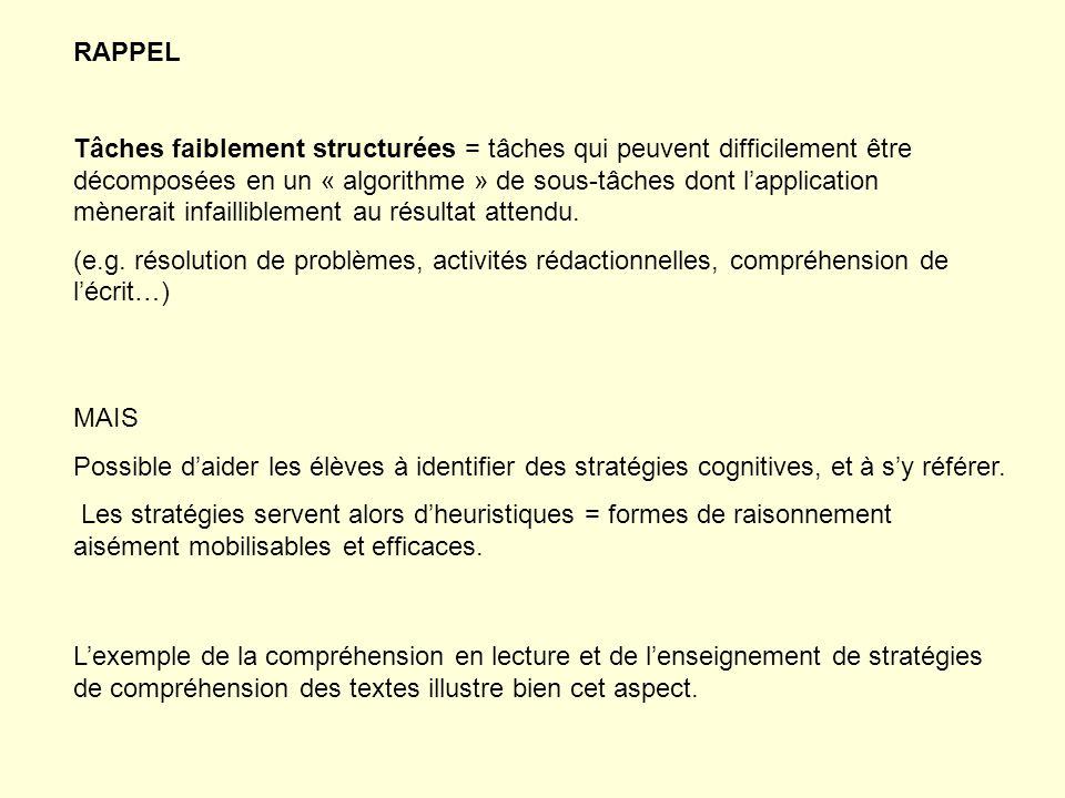 RAPPEL Tâches faiblement structurées = tâches qui peuvent difficilement être décomposées en un « algorithme » de sous-tâches dont lapplication mènerait infailliblement au résultat attendu.