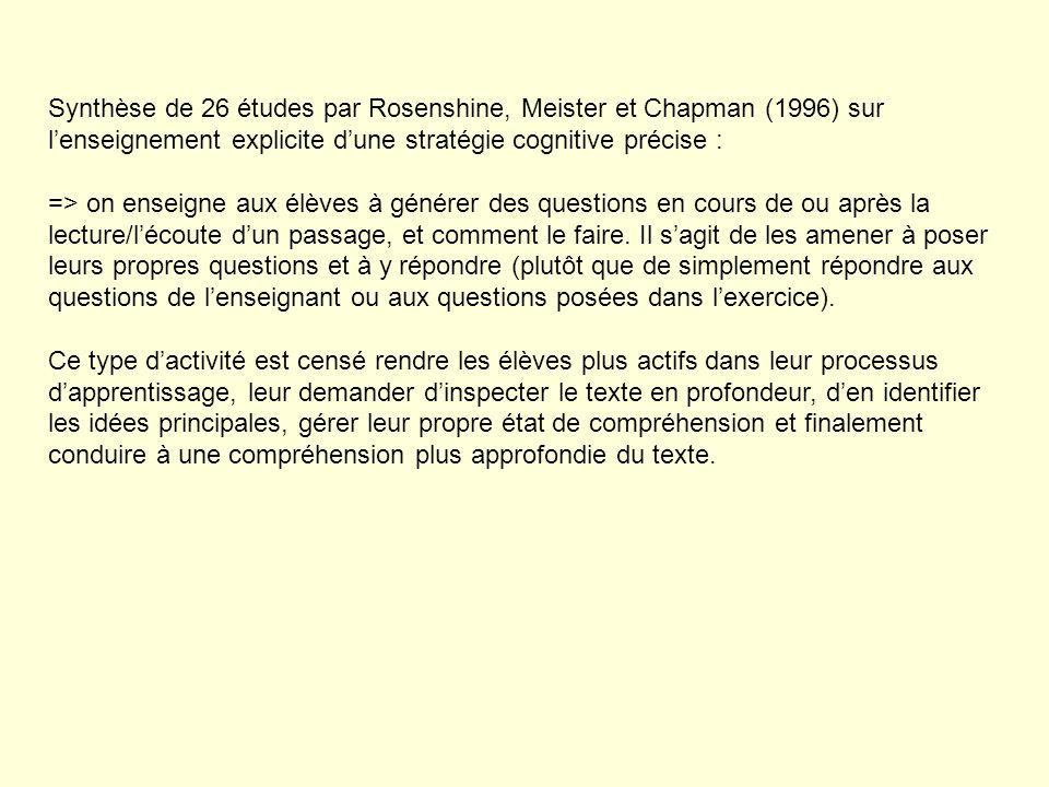Synthèse de 26 études par Rosenshine, Meister et Chapman (1996) sur lenseignement explicite dune stratégie cognitive précise : => on enseigne aux élèves à générer des questions en cours de ou après la lecture/lécoute dun passage, et comment le faire.