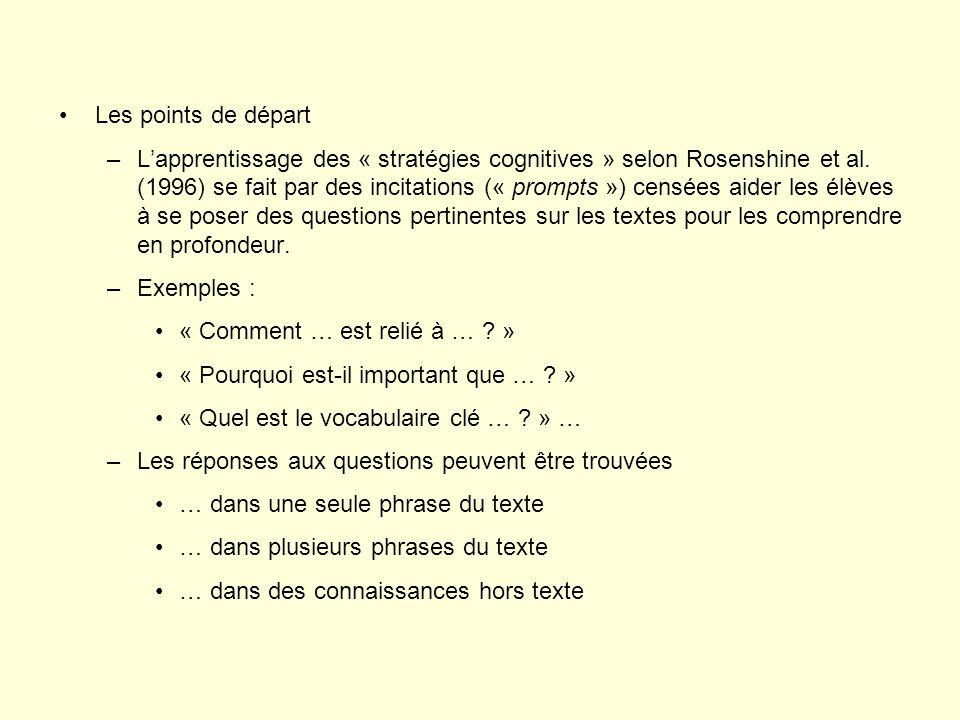 Les points de départ –Lapprentissage des « stratégies cognitives » selon Rosenshine et al. (1996) se fait par des incitations (« prompts ») censées ai