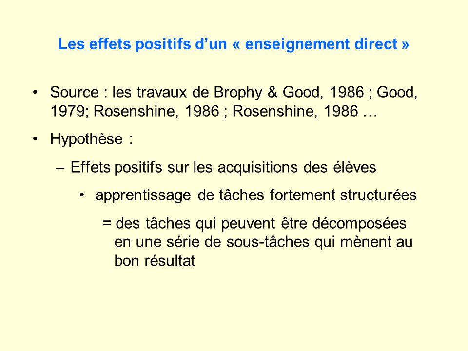 Les effets positifs dun « enseignement direct » Source : les travaux de Brophy & Good, 1986 ; Good, 1979; Rosenshine, 1986 ; Rosenshine, 1986 … Hypoth