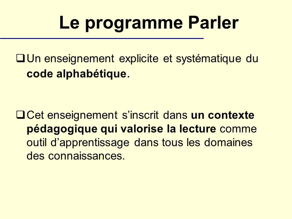 Le programme Parler Un enseignement explicite et systématique du code alphabétique. Cet enseignement sinscrit dans un contexte pédagogique qui valoris