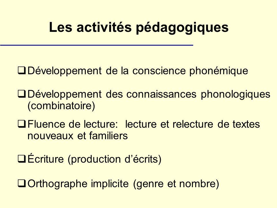 Les activités pédagogiques Développement de la conscience phonémique Développement des connaissances phonologiques (combinatoire) Fluence de lecture: