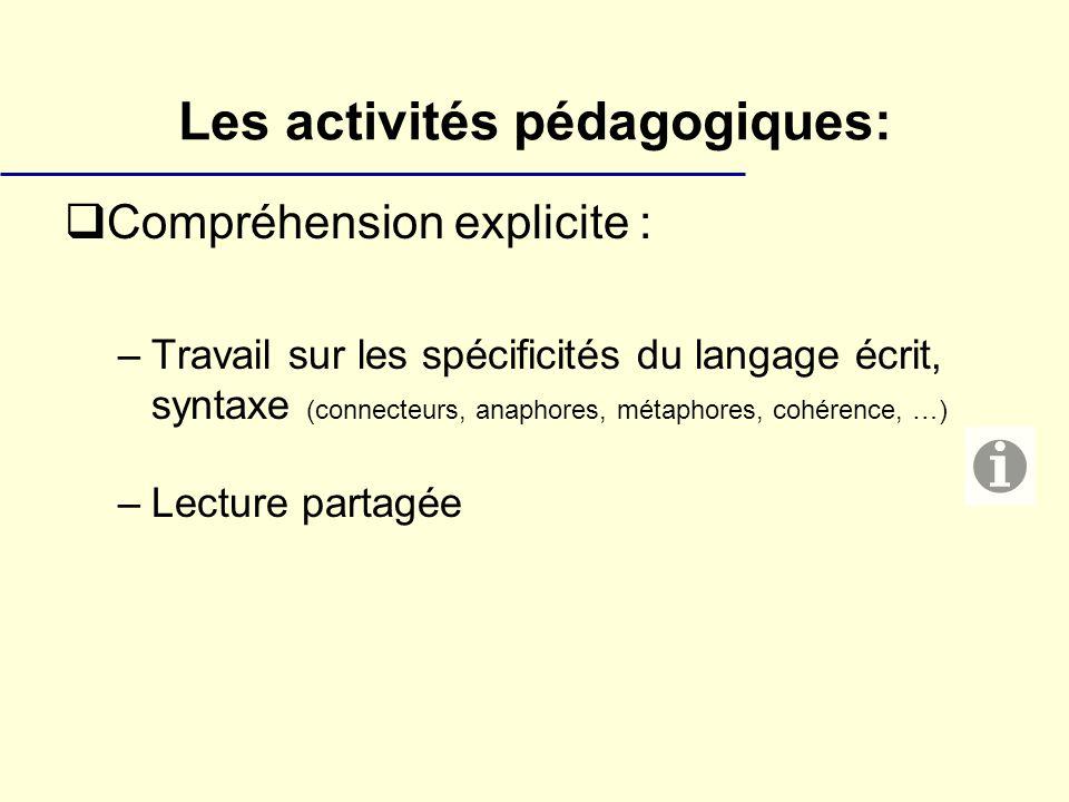 Les activités pédagogiques: Compréhension explicite : –Travail sur les spécificités du langage écrit, syntaxe (connecteurs, anaphores, métaphores, cohérence, …) –Lecture partagée