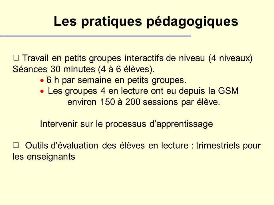 Les pratiques pédagogiques Travail en petits groupes interactifs de niveau (4 niveaux) Séances 30 minutes (4 à 6 élèves). 6 h par semaine en petits gr