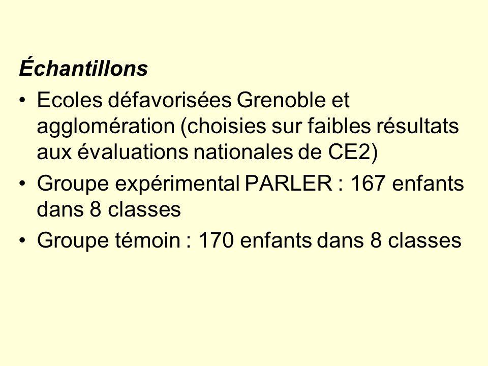 Échantillons Ecoles défavorisées Grenoble et agglomération (choisies sur faibles résultats aux évaluations nationales de CE2) Groupe expérimental PARL