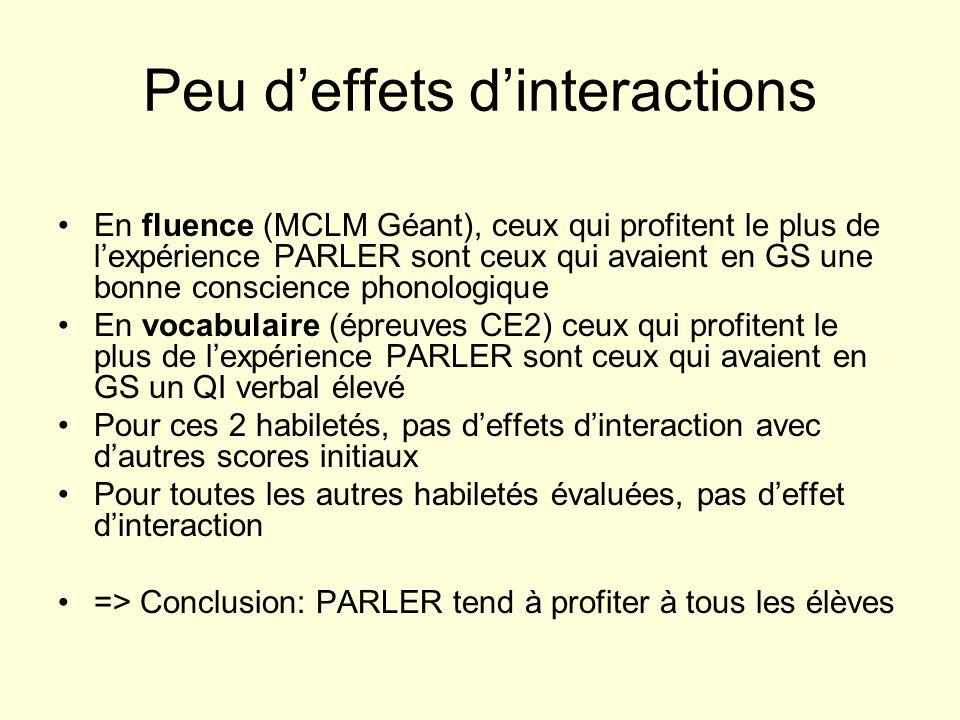 Peu deffets dinteractions En fluence (MCLM Géant), ceux qui profitent le plus de lexpérience PARLER sont ceux qui avaient en GS une bonne conscience p