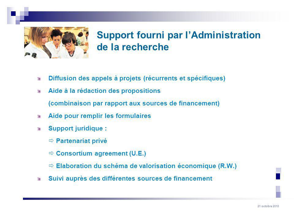 21 octobre 2010 Support fourni par lAdministration de la recherche Diffusion des appels à projets (récurrents et spécifiques) Aide à la rédaction des