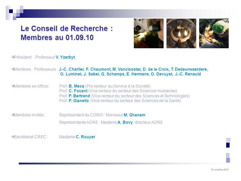 21 octobre 2010 Le Conseil de Recherche : Membres au 01.09.10 Président :Professeur V. Yzerbyt Membres : Professeurs : J.-C. Charlier, F. Chaumont, M.
