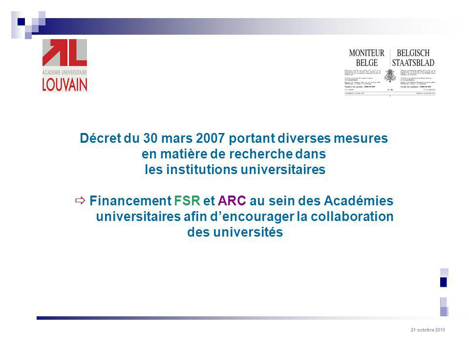 21 octobre 2010 Décret du 30 mars 2007 portant diverses mesures en matière de recherche dans les institutions universitaires Financement FSR et ARC au