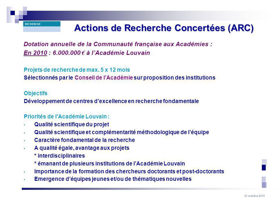 21 octobre 2010 Actions de Recherche Concertées (ARC) Dotation annuelle de la Communauté française aux Académies : En 2010 : 6.000.000 à lAcadémie Lou