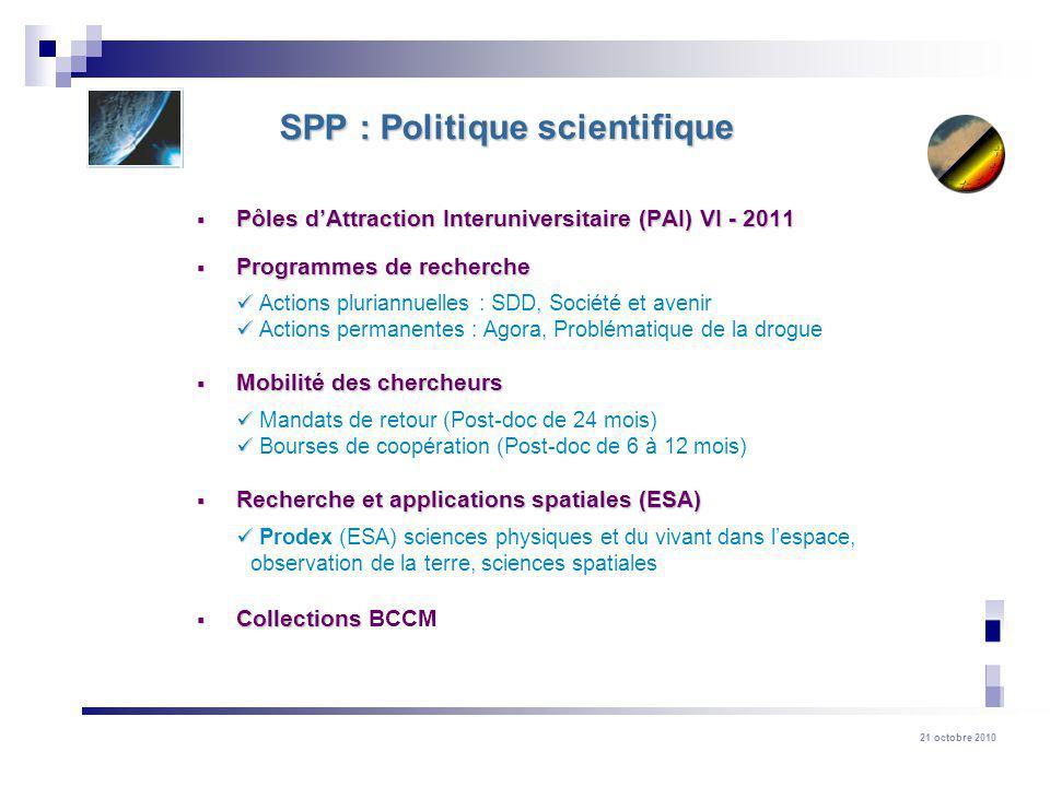 21 octobre 2010 Pôles dAttraction Interuniversitaire (PAI) VI - 2011 Pôles dAttraction Interuniversitaire (PAI) VI - 2011 Programmes de recherche Prog