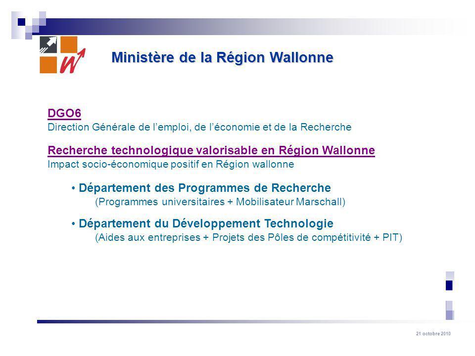 21 octobre 2010 Ministère de la Région Wallonne DGO6 Direction Générale de lemploi, de léconomie et de la Recherche Département des Programmes de Rech