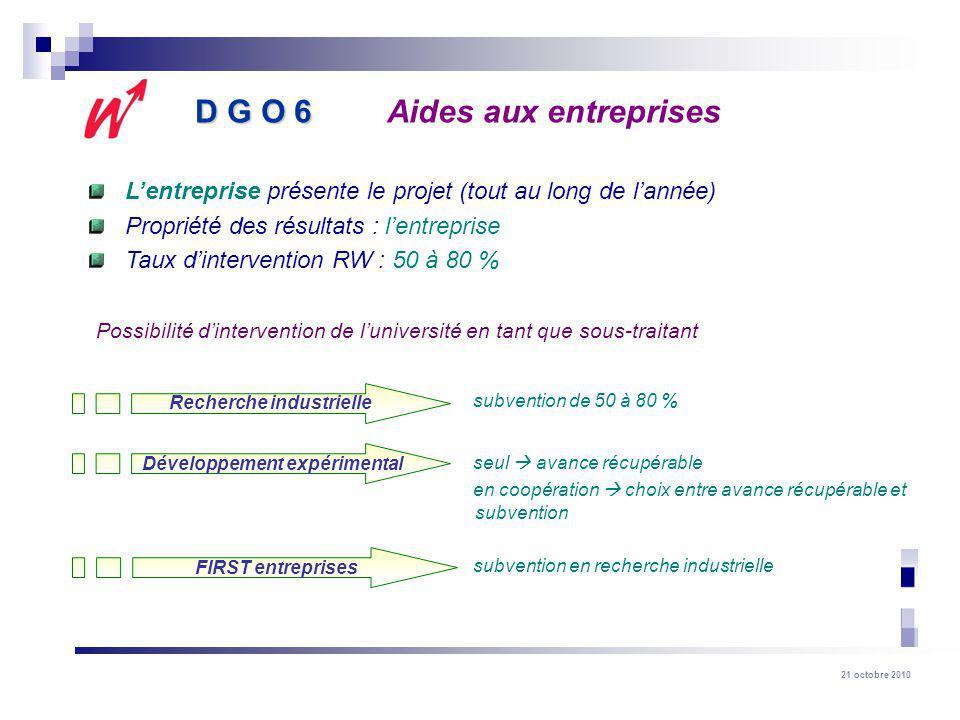 21 octobre 2010 D G O 6 D G O 6Aides aux entreprises Lentreprise présente le projet (tout au long de lannée) Propriété des résultats : lentreprise Tau